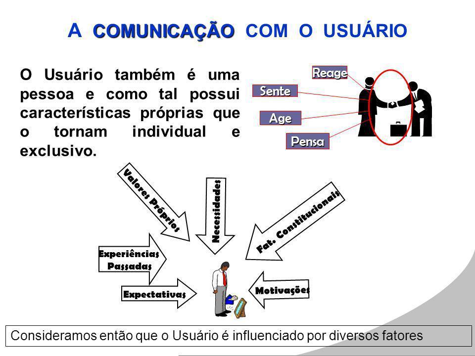 COMUNICAÇÃO A COMUNICAÇÃO COM O USUÁRIO O Usuário também é uma pessoa e como tal possui características próprias que o tornam individual e exclusivo.