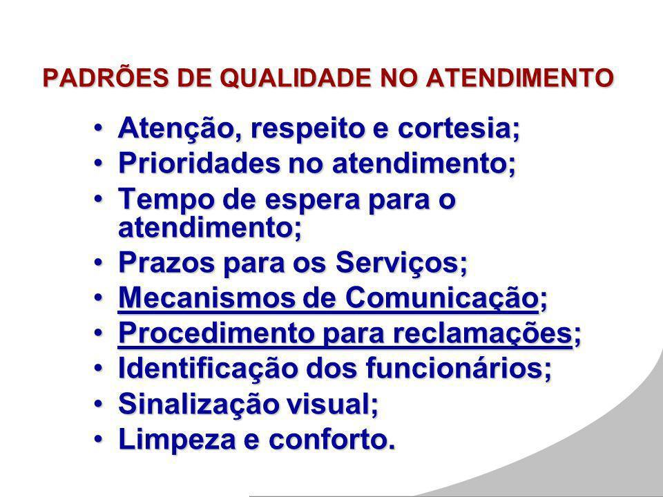 PADRÕES DE QUALIDADE NO ATENDIMENTO Atenção, respeito e cortesia;Atenção, respeito e cortesia; Prioridades no atendimento;Prioridades no atendimento; Tempo de espera para o atendimento;Tempo de espera para o atendimento; Prazos para os Serviços;Prazos para os Serviços; Mecanismos de Comunicação;Mecanismos de Comunicação; Procedimento para reclamações;Procedimento para reclamações; Identificação dos funcionários;Identificação dos funcionários; Sinalização visual;Sinalização visual; Limpeza e conforto.Limpeza e conforto.