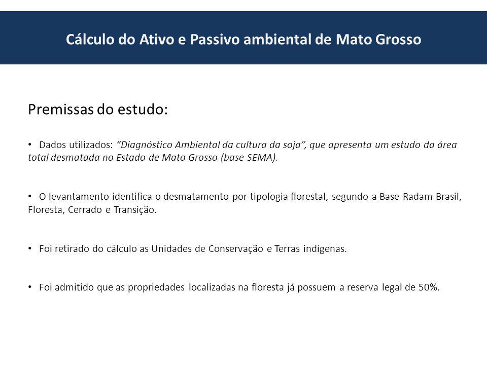 Cálculo do Ativo e Passivo ambiental de Mato Grosso Premissas do estudo: Dados utilizados: Diagnóstico Ambiental da cultura da soja, que apresenta um estudo da área total desmatada no Estado de Mato Grosso (base SEMA).