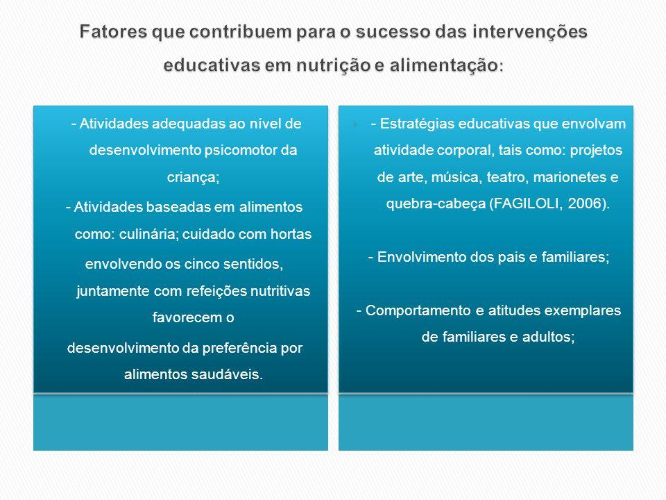 - Atividades adequadas ao nível de desenvolvimento psicomotor da criança; - Atividades baseadas em alimentos como: culinária; cuidado com hortas envol