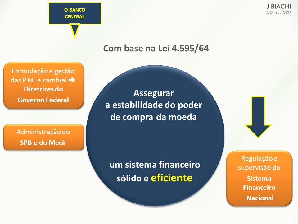 Consórcio Portaria MF 190/89 Lei 8177/91 Circular 2196/92 do BCB Circular 2342/93 do BCB Lei 11795/2003 Circular 3433/2009 do BCB 4