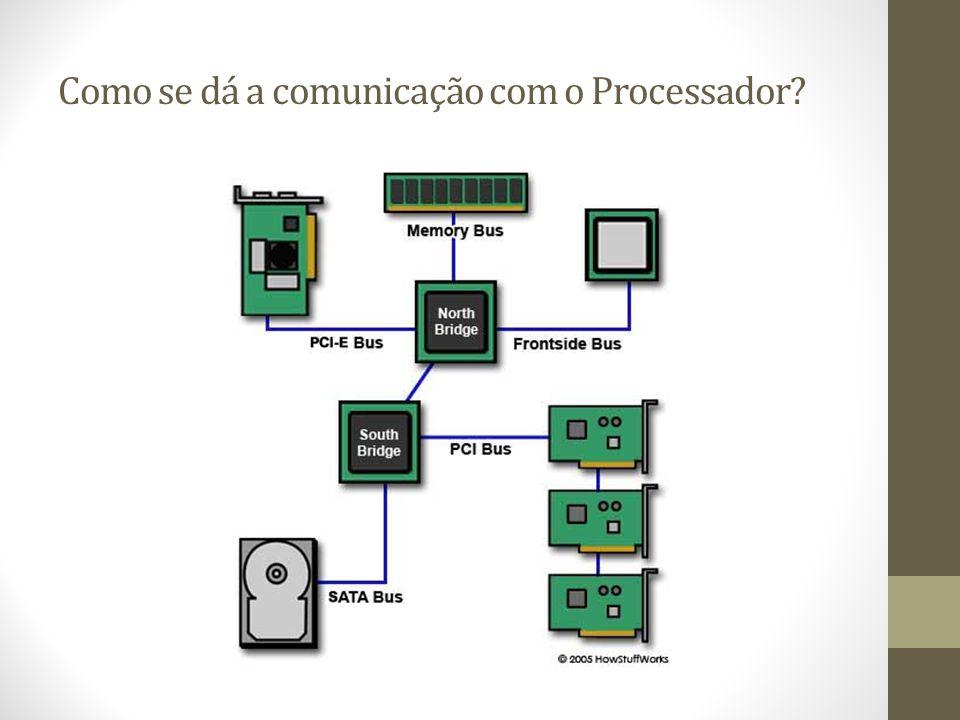 Como se dá a comunicação com o Processador?