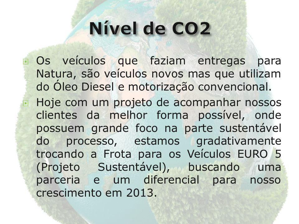 Os veículos que faziam entregas para Natura, são veículos novos mas que utilizam do Óleo Diesel e motorização convencional.