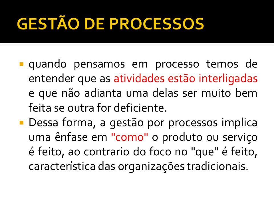 1.(FGV/SAD / PE/APOG/2008) Assinale a alternativa que não corresponda a definição de um processo.