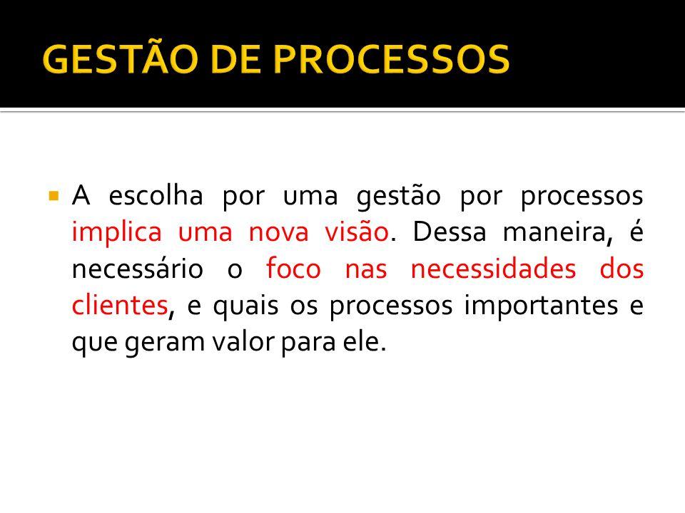 O trabalho de entender e visualizar um processo de trabalho é chamado de mapeamento de processos.