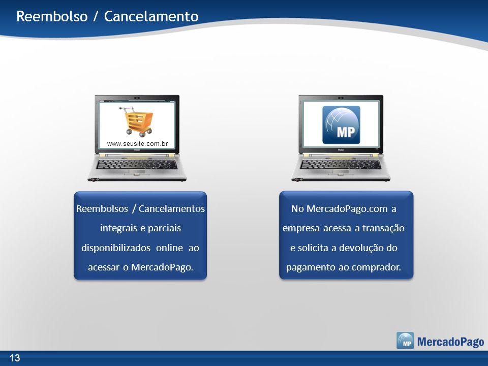 Reembolsos / Cancelamentos integrais e parciais disponibilizados online ao acessar o MercadoPago. No MercadoPago.com a empresa acessa a transação e so