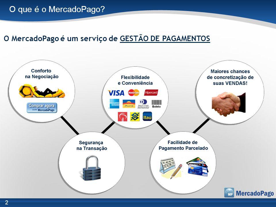 O MercadoPago é um serviço de GESTÃO DE PAGAMENTOS 2 O que é o MercadoPago?