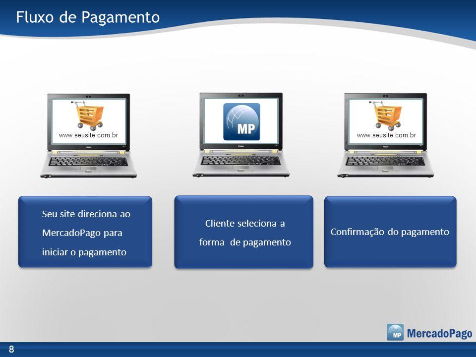 Seu site direciona ao MercadoPago para iniciar o pagamento Cliente seleciona a forma de pagamento Confirmação do pagamento www.seusite.com.br 8 Fluxo