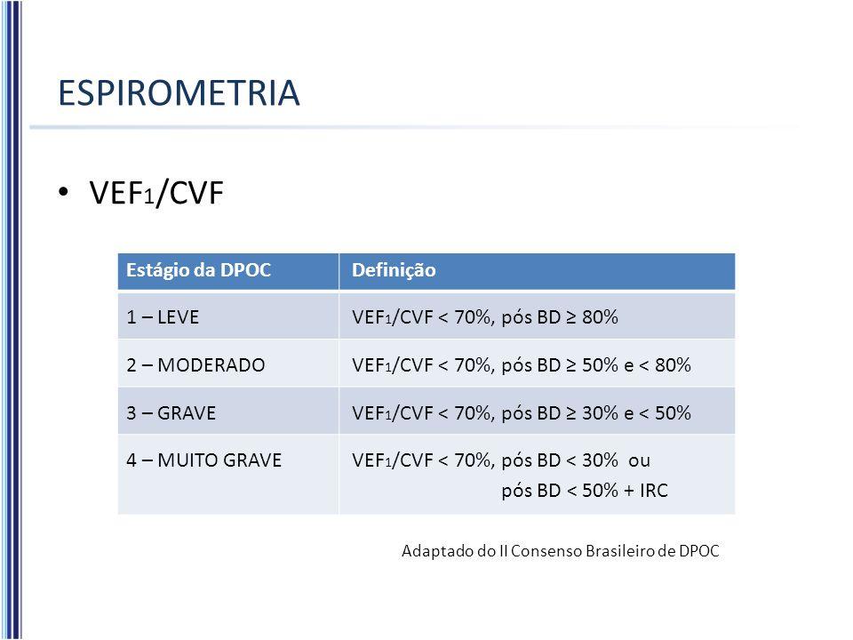 ESPIROMETRIA VEF 1 /CVF Estágio da DPOC Definição 1 – LEVE VEF 1 /CVF < 70%, pós BD 80% 2 – MODERADO VEF 1 /CVF < 70%, pós BD 50% e < 80% 3 – GRAVE VE