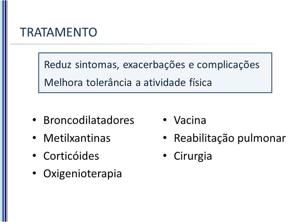 TRATAMENTO Broncodilatadores Metilxantinas Corticóides Oxigenioterapia Reduz sintomas, exacerbações e complicações Melhora tolerância a atividade físi