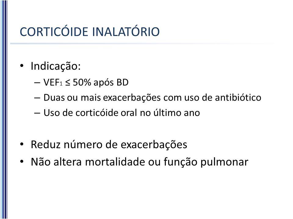 CORTICÓIDE INALATÓRIO Indicação: – VEF 1 50% após BD – Duas ou mais exacerbações com uso de antibiótico – Uso de corticóide oral no último ano Reduz n
