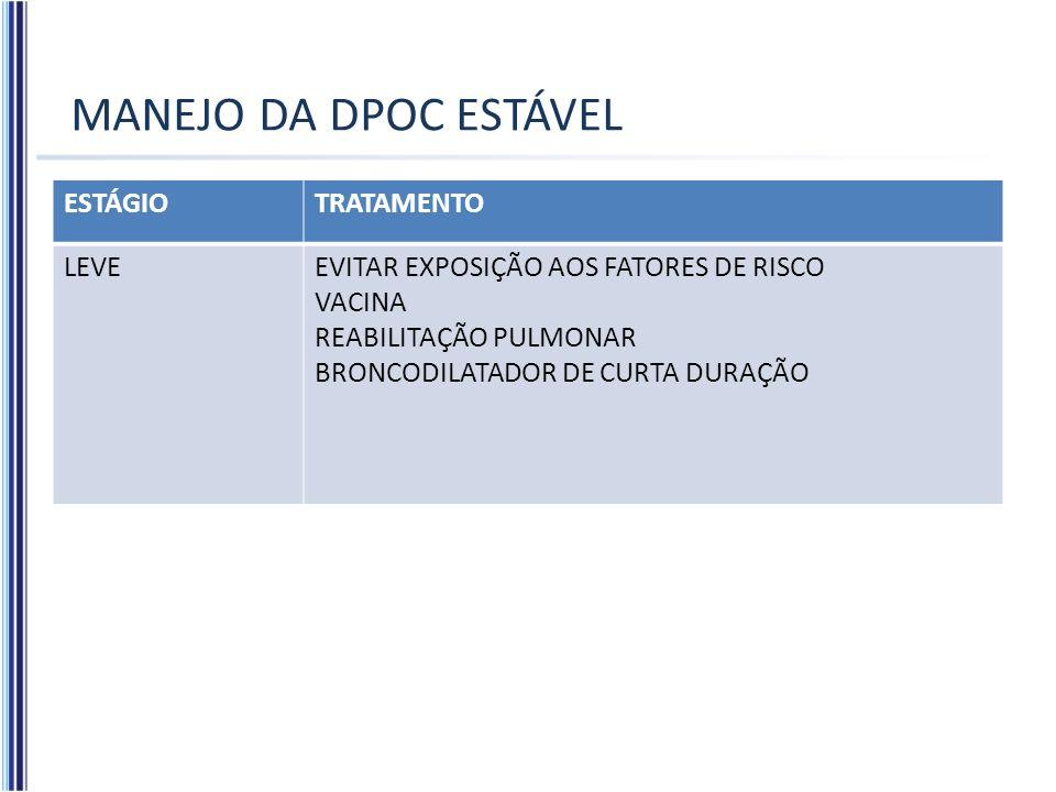 MANEJO DA DPOC ESTÁVEL ESTÁGIOTRATAMENTO LEVEEVITAR EXPOSIÇÃO AOS FATORES DE RISCO VACINA REABILITAÇÃO PULMONAR BRONCODILATADOR DE CURTA DURAÇÃO