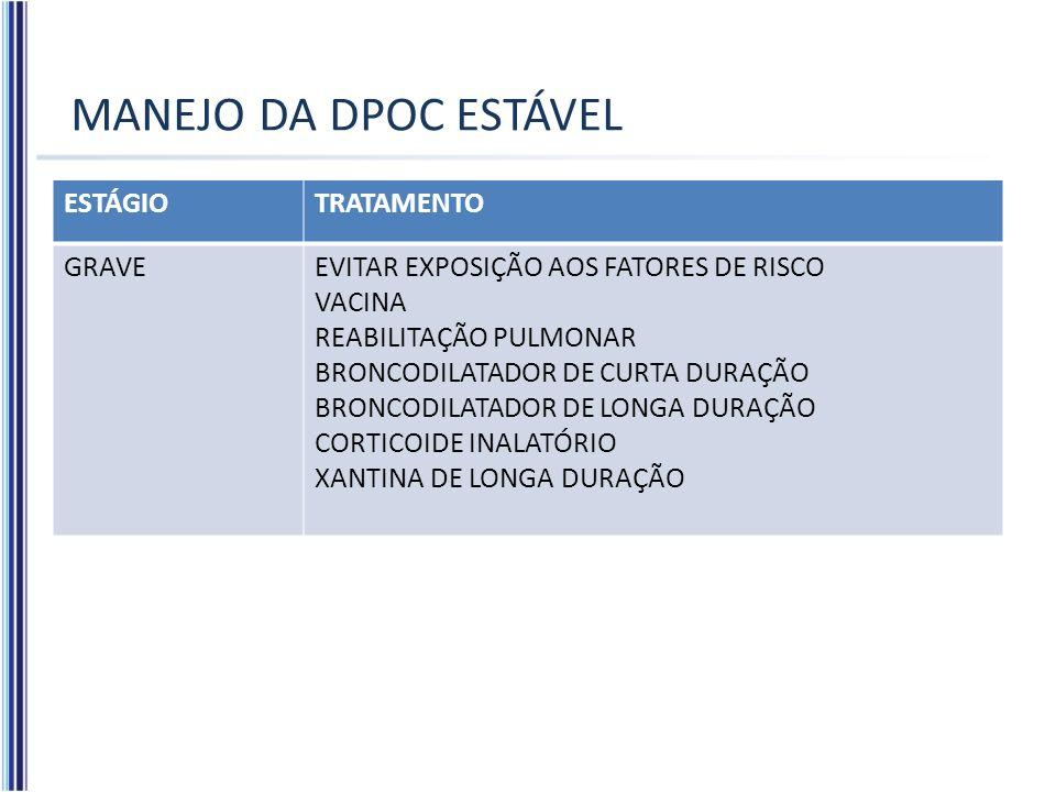 MANEJO DA DPOC ESTÁVEL ESTÁGIOTRATAMENTO GRAVEEVITAR EXPOSIÇÃO AOS FATORES DE RISCO VACINA REABILITAÇÃO PULMONAR BRONCODILATADOR DE CURTA DURAÇÃO BRON