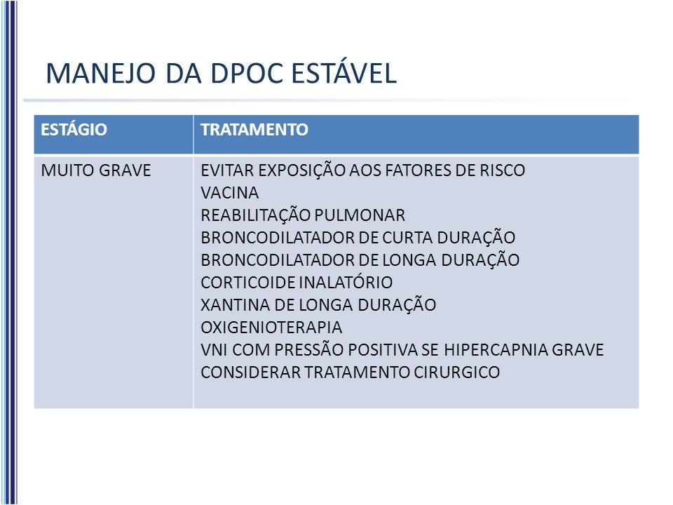MANEJO DA DPOC ESTÁVEL ESTÁGIOTRATAMENTO MUITO GRAVEEVITAR EXPOSIÇÃO AOS FATORES DE RISCO VACINA REABILITAÇÃO PULMONAR BRONCODILATADOR DE CURTA DURAÇÃ