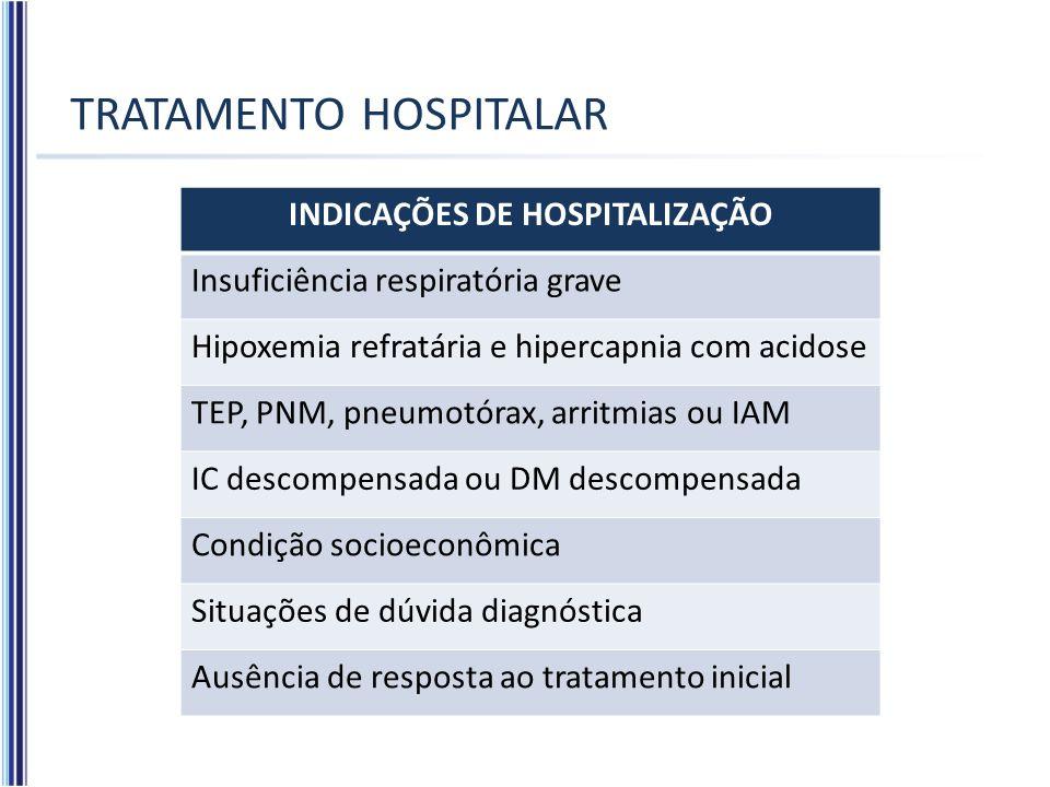 TRATAMENTO HOSPITALAR INDICAÇÕES DE HOSPITALIZAÇÃO Insuficiência respiratória grave Hipoxemia refratária e hipercapnia com acidose TEP, PNM, pneumotór