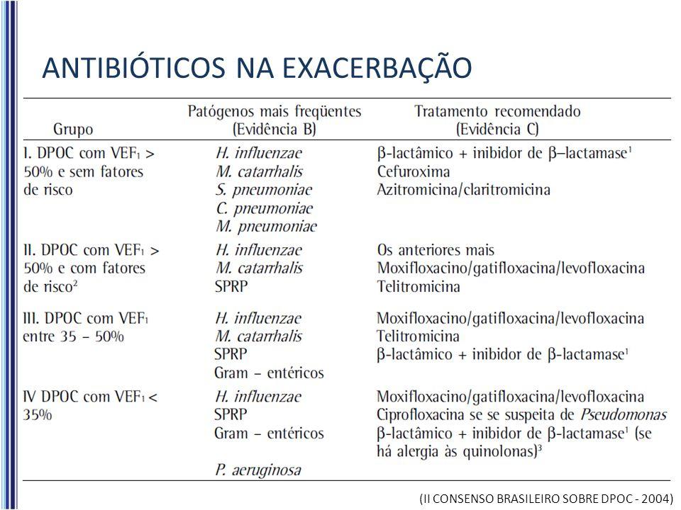ANTIBIÓTICOS NA EXACERBAÇÃO (II CONSENSO BRASILEIRO SOBRE DPOC - 2004)