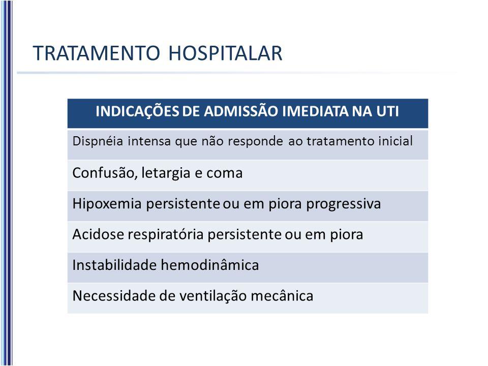 TRATAMENTO HOSPITALAR INDICAÇÕES DE ADMISSÃO IMEDIATA NA UTI Dispnéia intensa que não responde ao tratamento inicial Confusão, letargia e coma Hipoxem