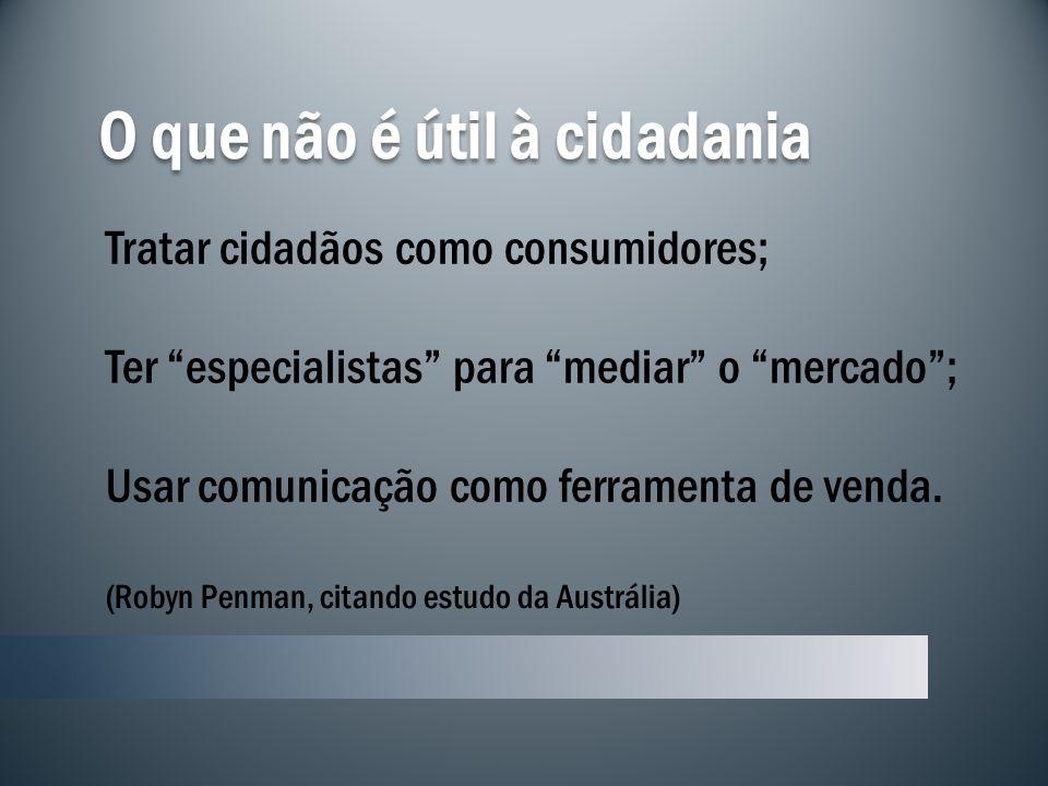 O que não é útil à cidadania Tratar cidadãos como consumidores; Ter especialistas para mediar o mercado; Usar comunicação como ferramenta de venda. (R
