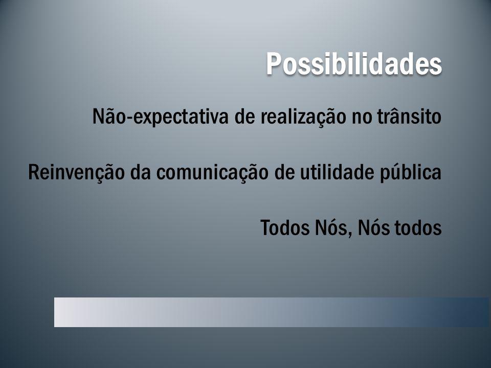 Possibilidades Não-expectativa de realização no trânsito Reinvenção da comunicação de utilidade pública Todos Nós, Nós todos
