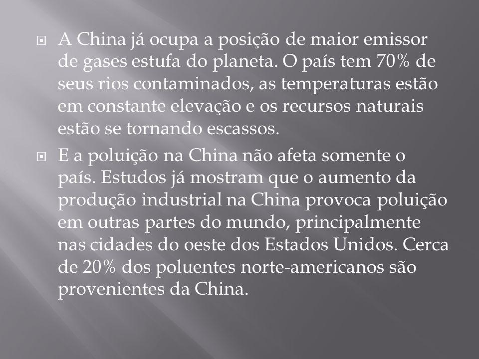 A China já ocupa a posição de maior emissor de gases estufa do planeta. O país tem 70% de seus rios contaminados, as temperaturas estão em constante e