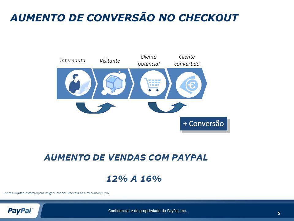 Confidencial e de propriedade da PayPal, Inc. 5 Internauta Visitante Cliente potencial Cliente convertido + Conversão AUMENTO DE CONVERSÃO NO CHECKOUT