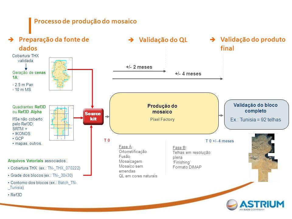 Processo de produção do mosaico T 0 Quadrantes Ref3D ou Ref3D Alpha IfSe não coberto pelo Ref3D: SRTM + IKONOS GCP mapas, outros. Geração de cenas 1A: