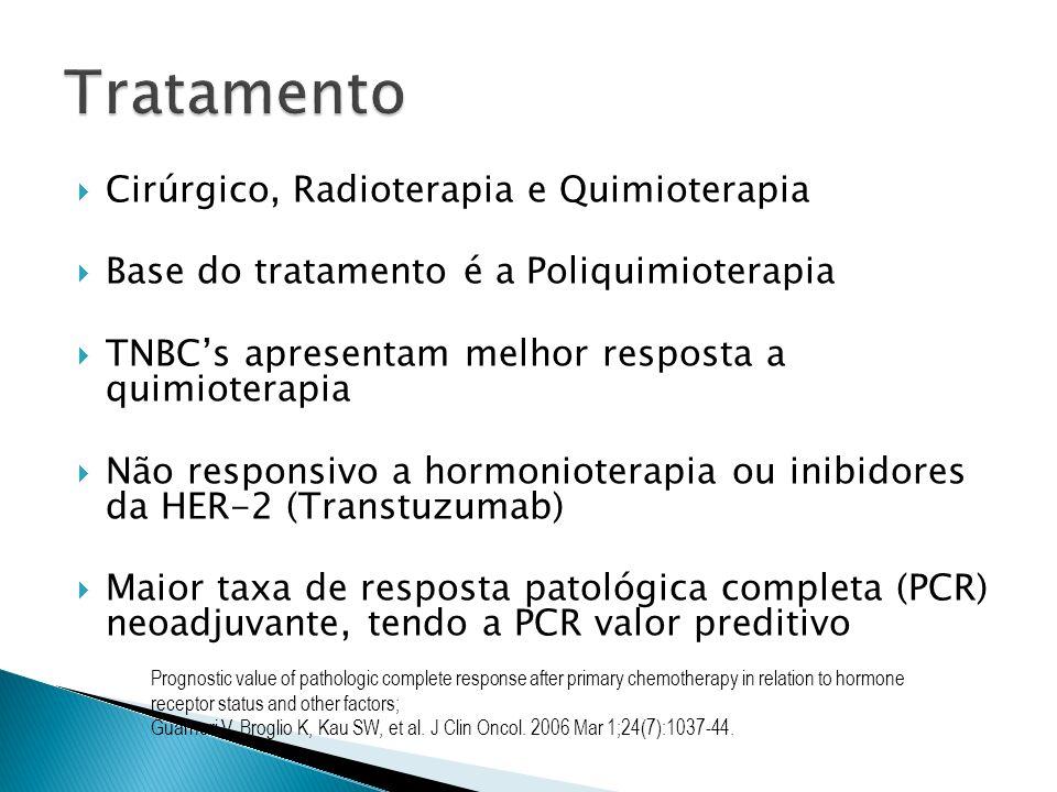 Cirúrgico, Radioterapia e Quimioterapia Base do tratamento é a Poliquimioterapia TNBCs apresentam melhor resposta a quimioterapia Não responsivo a hor