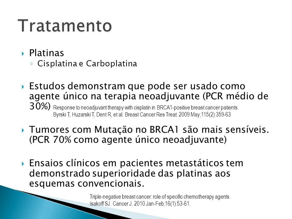 Platinas Cisplatina e Carboplatina Estudos demonstram que pode ser usado como agente único na terapia neoadjuvante (PCR médio de 30%) Tumores com Muta