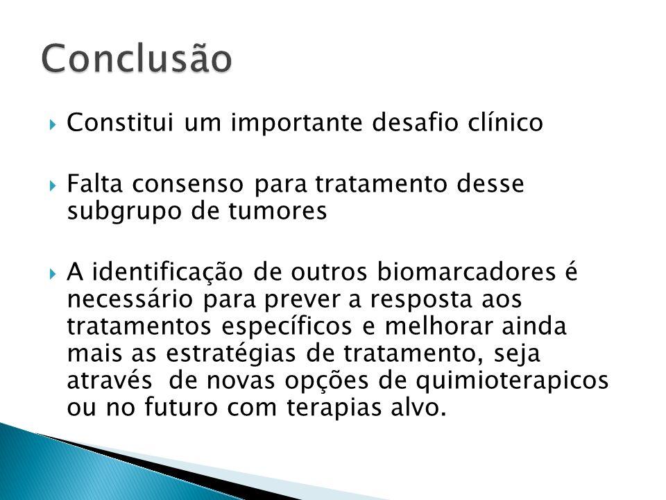 Constitui um importante desafio clínico Falta consenso para tratamento desse subgrupo de tumores A identificação de outros biomarcadores é necessário