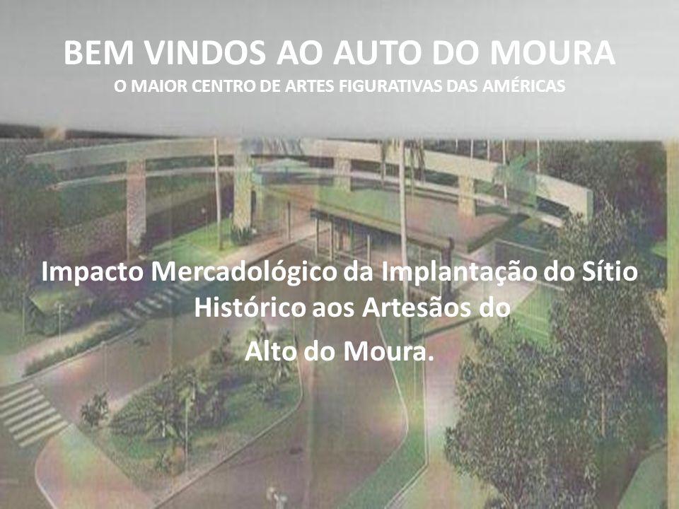 BEM VINDOS AO AUTO DO MOURA O MAIOR CENTRO DE ARTES FIGURATIVAS DAS AMÉRICAS Impacto Mercadológico da Implantação do Sítio Histórico aos Artesãos do Alto do Moura.