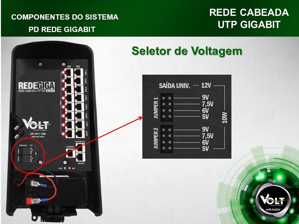 REDE CABEADA UTP GIGABIT COMPONENTES DO SISTEMA PD REDE GIGABIT Seletor de Voltagem