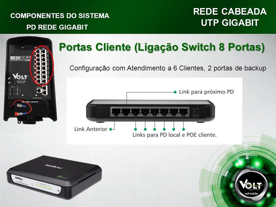 REDE CABEADA UTP GIGABIT COMPONENTES DO SISTEMA PD REDE GIGABIT Portas Cliente (Ligação Switch 8 Portas) Configuração com Atendimento a 6 Clientes, 2