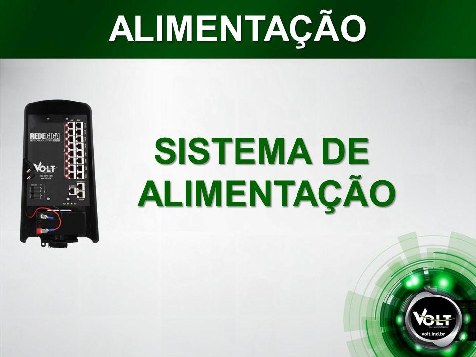 SISTEMA DE ALIMENTAÇÃO ALIMENTAÇÃO