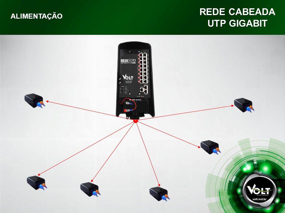 REDE CABEADA UTP GIGABIT ALIMENTAÇÃO
