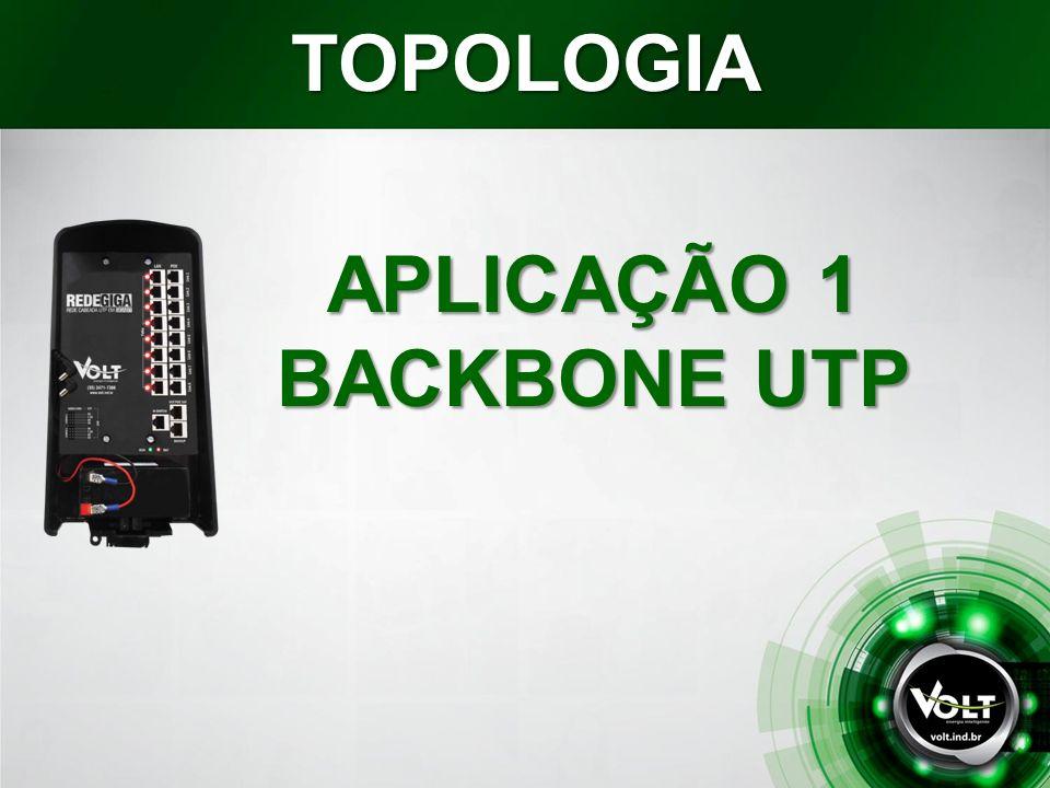 APLICAÇÃO 1 BACKBONE UTP TOPOLOGIA
