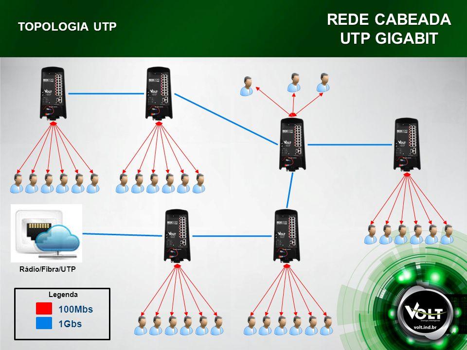 REDE CABEADA UTP GIGABIT TOPOLOGIA UTP Rádio/Fibra/UTP 100Mbs 1Gbs Legenda