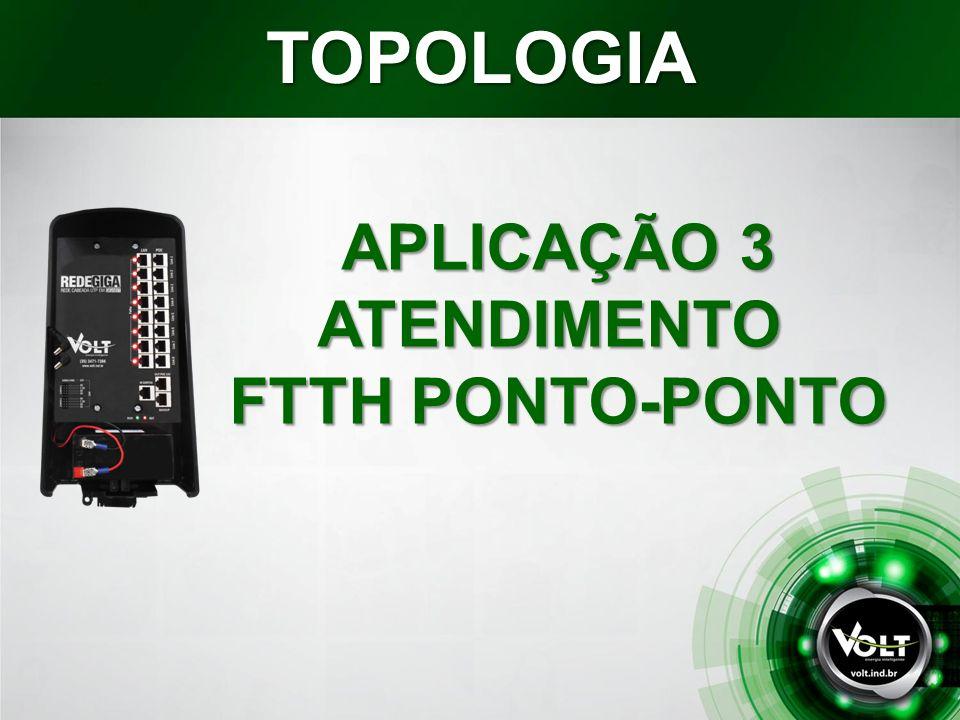APLICAÇÃO 3 ATENDIMENTO FTTH PONTO-PONTO TOPOLOGIA