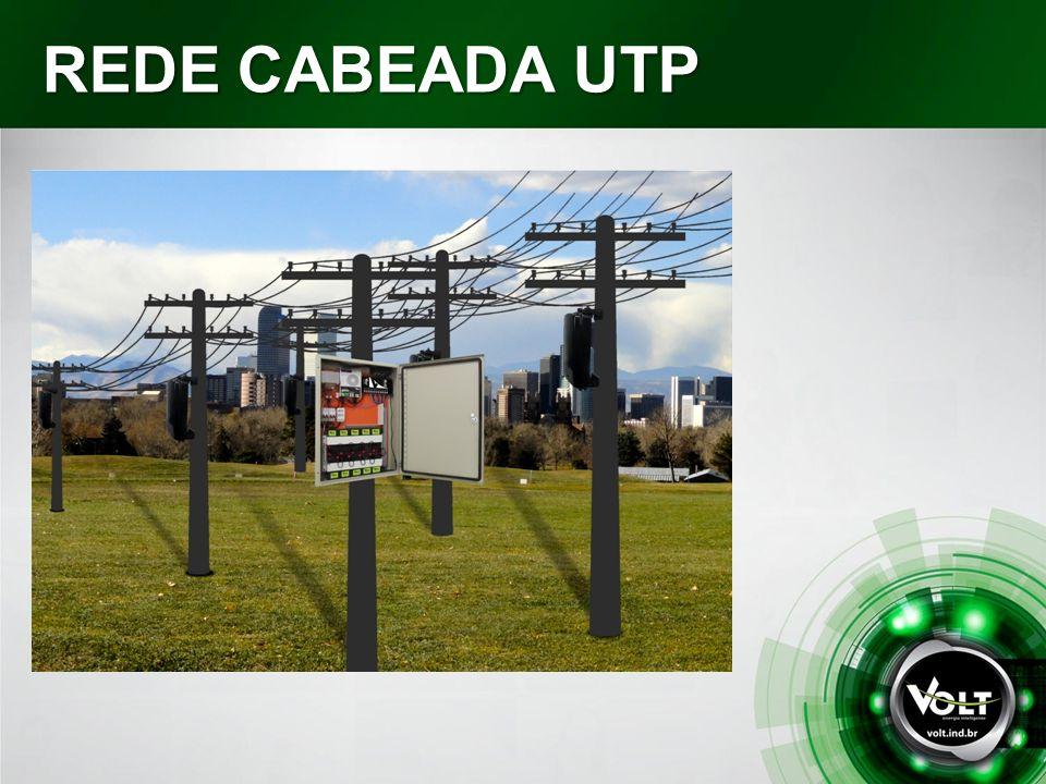 REDE CABEADA UTP GIGABIT TOPOLOGIA UTP 100Mbs 1Gbs Legenda Rádio/Fibra/UTP