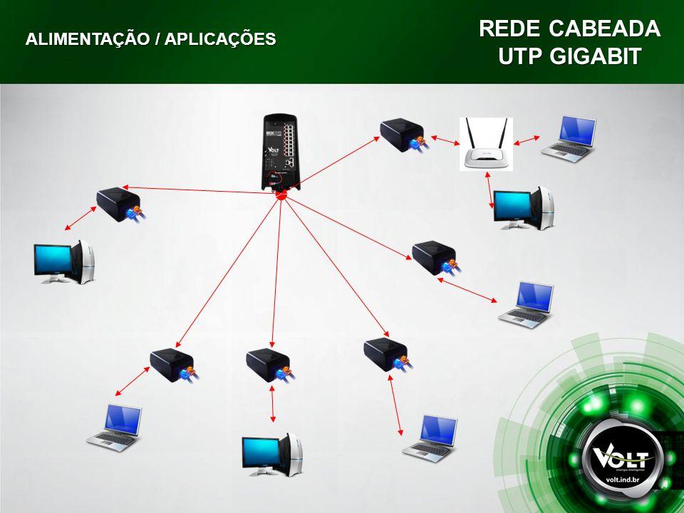 REDE CABEADA UTP GIGABIT ALIMENTAÇÃO / APLICAÇÕES