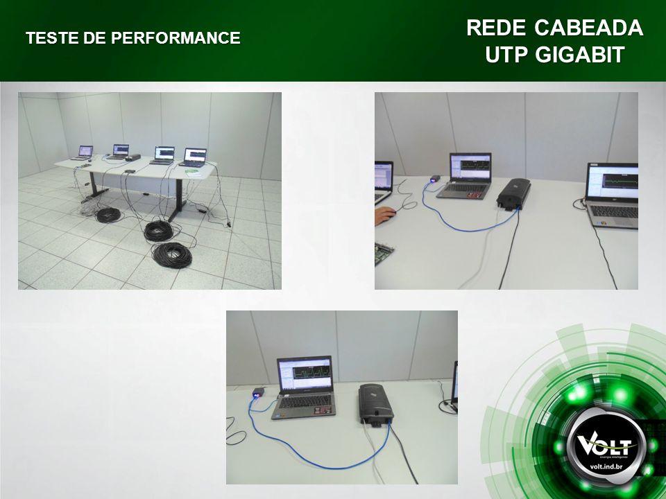 REDE CABEADA UTP GIGABIT TESTE DE PERFORMANCE