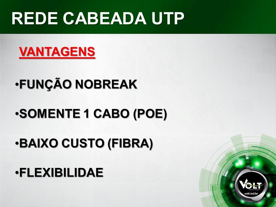 REDE CABEADA UTP FUNÇÃO NOBREAKFUNÇÃO NOBREAK SOMENTE 1 CABO (POE)SOMENTE 1 CABO (POE) BAIXO CUSTO (FIBRA)BAIXO CUSTO (FIBRA) FLEXIBILIDAEFLEXIBILIDAE