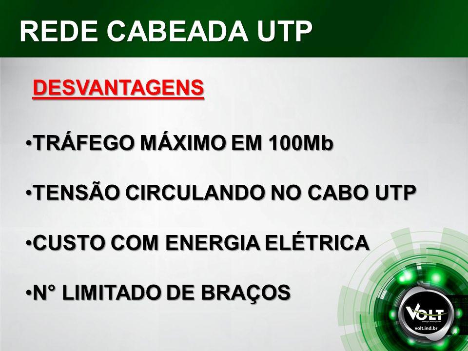 REDE CABEADA UTP TRÁFEGO MÁXIMO EM 100MbTRÁFEGO MÁXIMO EM 100Mb TENSÃO CIRCULANDO NO CABO UTPTENSÃO CIRCULANDO NO CABO UTP CUSTO COM ENERGIA ELÉTRICACUSTO COM ENERGIA ELÉTRICA N° LIMITADO DE BRAÇOSN° LIMITADO DE BRAÇOS DESVANTAGENS