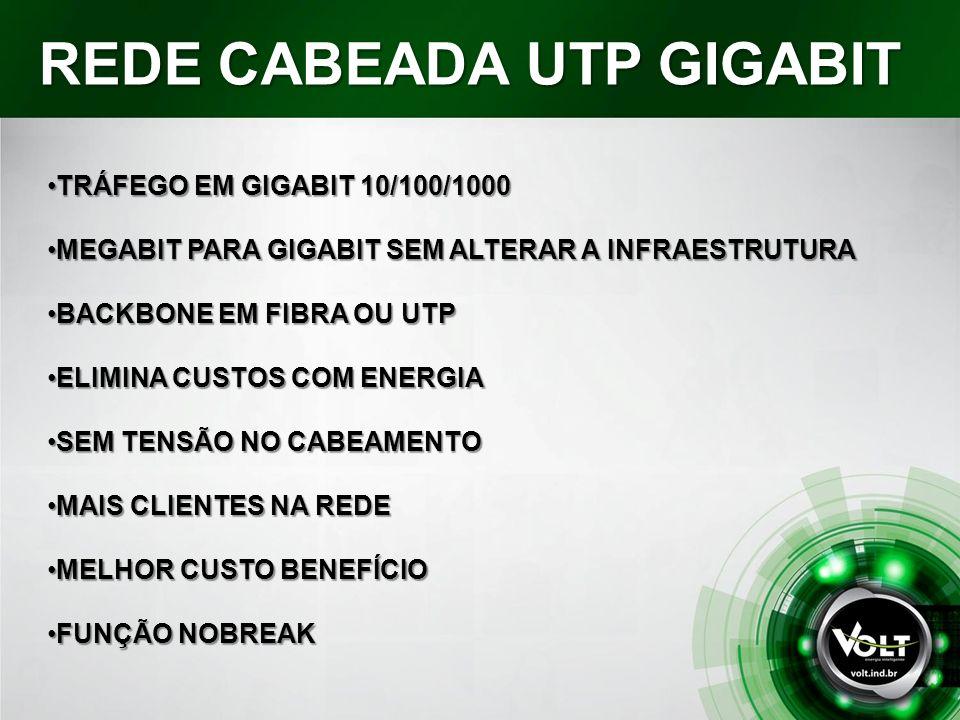 REDE CABEADA UTP GIGABIT TRÁFEGO EM GIGABIT 10/100/1000TRÁFEGO EM GIGABIT 10/100/1000 MEGABIT PARA GIGABIT SEM ALTERAR A INFRAESTRUTURAMEGABIT PARA GIGABIT SEM ALTERAR A INFRAESTRUTURA BACKBONE EM FIBRA OU UTPBACKBONE EM FIBRA OU UTP ELIMINA CUSTOS COM ENERGIAELIMINA CUSTOS COM ENERGIA SEM TENSÃO NO CABEAMENTOSEM TENSÃO NO CABEAMENTO MAIS CLIENTES NA REDEMAIS CLIENTES NA REDE MELHOR CUSTO BENEFÍCIOMELHOR CUSTO BENEFÍCIO FUNÇÃO NOBREAKFUNÇÃO NOBREAK