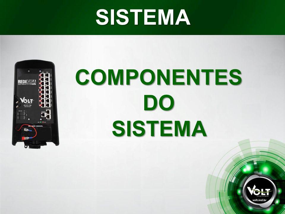 COMPONENTESDOSISTEMA SISTEMA