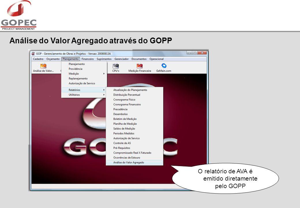 O relatório de AVA é emitido diretamente pelo GOPP Análise do Valor Agregado através do GOPP