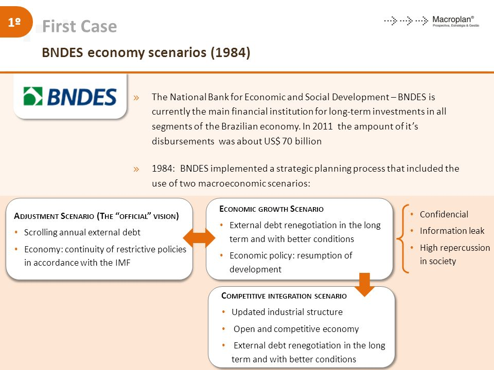 First Case BNDES economy scenarios (1984) - Impacts 1º ANTICIPATION » The possibility of a new cycle of economic growth APPROPRIATION » By the elected President of the Republic (1989), supported by a strong national desire to overcome recession ACTION AND CONSEQUENCES » Beginning of the openness of the Brazilian economy
