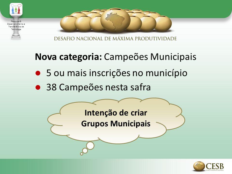 Nova categoria: Campeões Municipais 5 ou mais inscrições no município 38 Campeões nesta safra Intenção de criar Grupos Municipais Pesquisa & Desenvolvimento e Transferência de Tecnologia