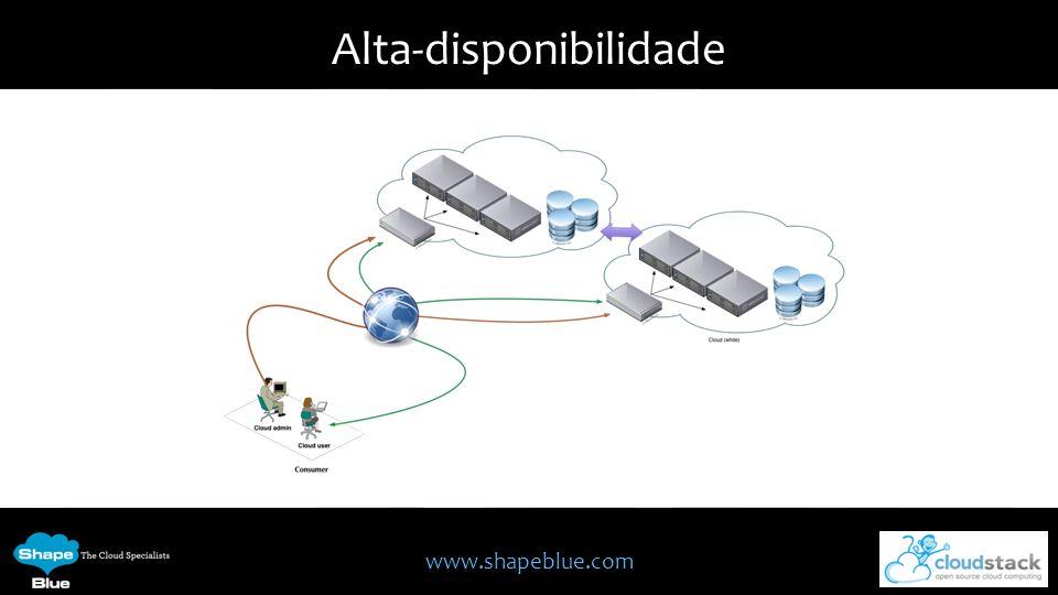 www.shapeblue.com Alta-disponibilidade