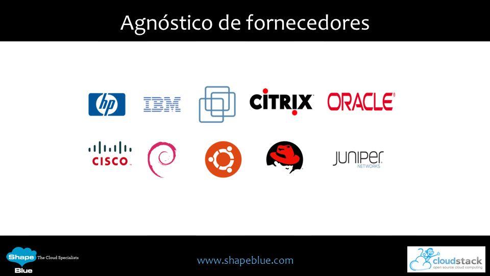 www.shapeblue.com Agnóstico de fornecedores