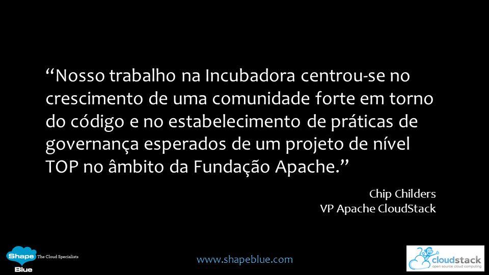 www.shapeblue.com Nosso trabalho na Incubadora centrou-se no crescimento de uma comunidade forte em torno do código e no estabelecimento de práticas d